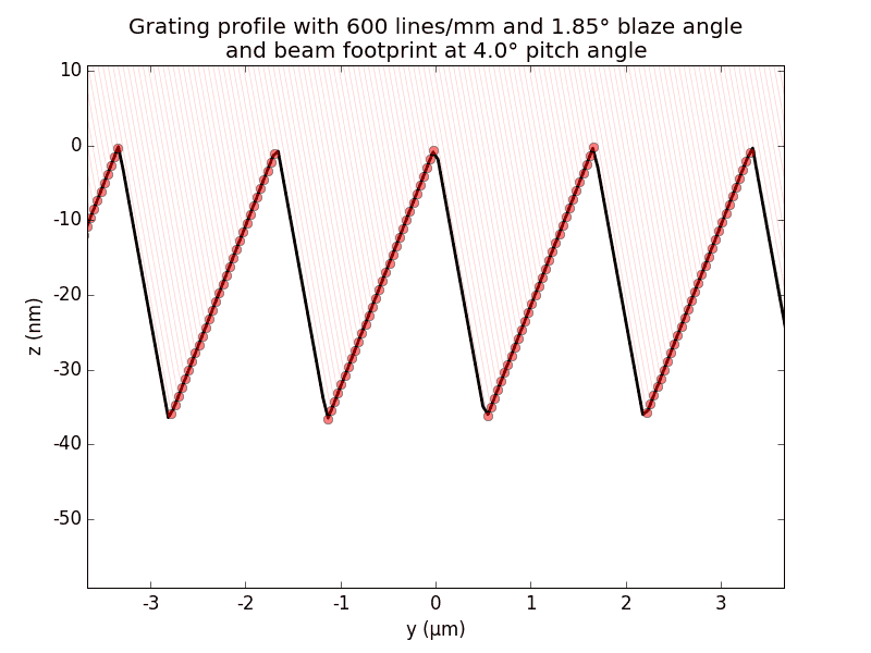 Gallery of plots and scripts 3  Wave propagation — xrt 1 3 3